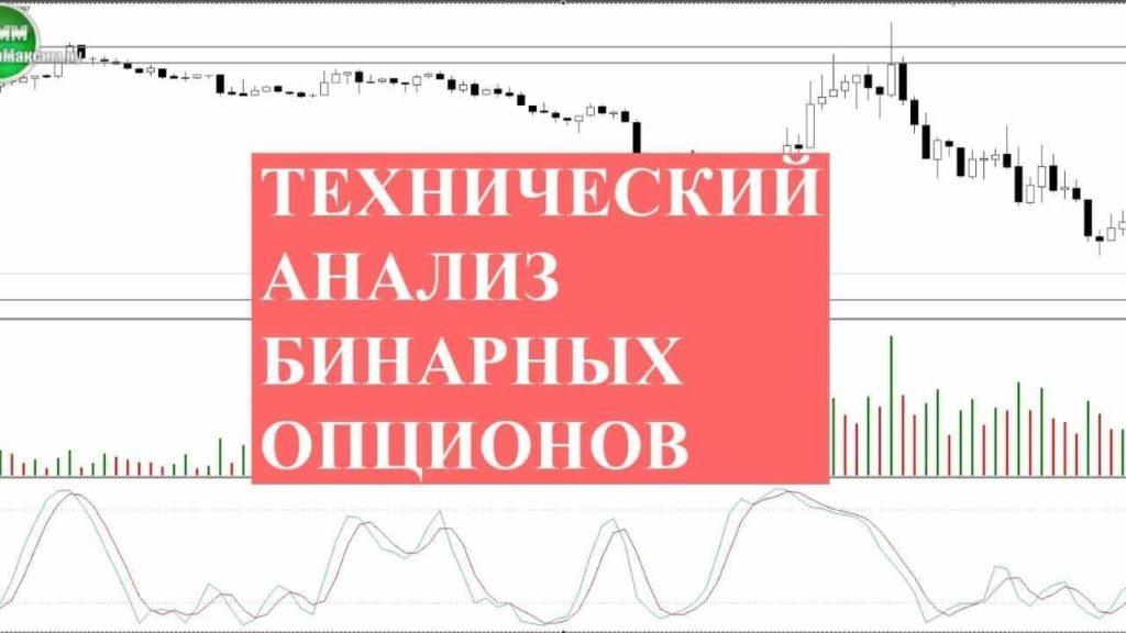 Технический анализ бинарные опционы